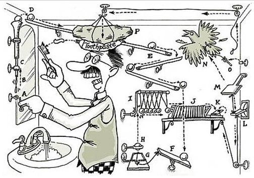Rube Goldberg Machine – Inspiration