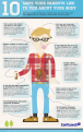 10-ways-your-parents-lied-to-you-about-your-body