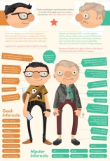 geek-vs-hipster-small