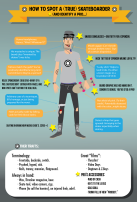 QDavis_Skater_Infographic